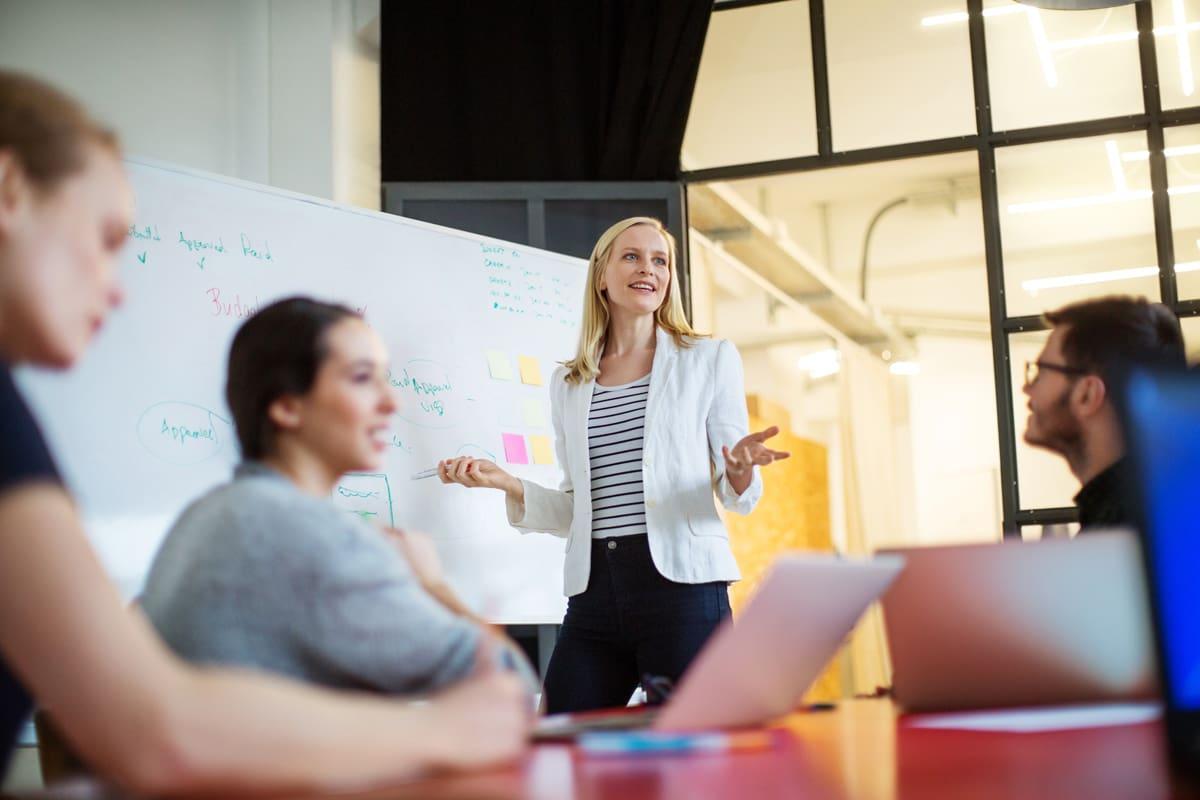 Visual Management Leadership