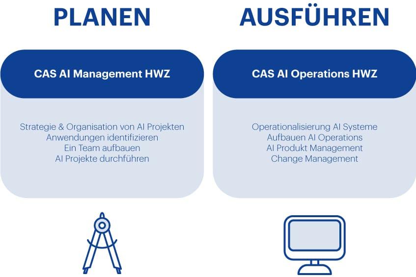 Unterschiede CAS AIO und CAS AIM